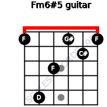Fm6#5 for guitar on frets 1, 5, 3, 1, 2, 1