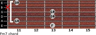 Fm7 for guitar on frets 13, 11, 13, 13, x, 11