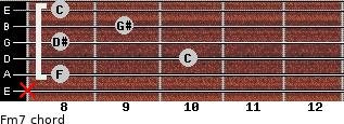 Fm7 for guitar on frets x, 8, 10, 8, 9, 8