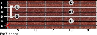 Fm7 for guitar on frets x, 8, 5, 8, 5, 8