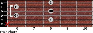 Fm7 for guitar on frets x, 8, 6, 8, 6, 8