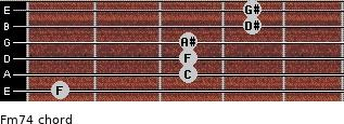 Fm7/4 for guitar on frets 1, 3, 3, 3, 4, 4
