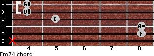 Fm7/4 for guitar on frets x, 8, 8, 5, 4, 4