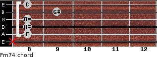Fm7/4 for guitar on frets x, 8, 8, 8, 9, 8