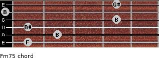 Fm7(-5) for guitar on frets 1, 2, 1, 4, 0, 4