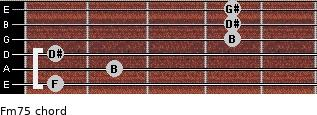Fm7(-5) for guitar on frets 1, 2, 1, 4, 4, 4