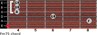 Fm7(-5) for guitar on frets x, 8, 6, 4, 4, 4