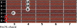 Fm7(-5) for guitar on frets x, x, 3, 4, 4, 4