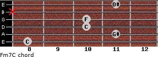 Fm7/C for guitar on frets 8, 11, 10, 10, x, 11
