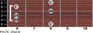 Fm7/C for guitar on frets 8, 6, 6, 8, 6, 8