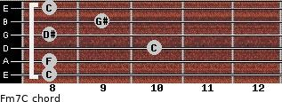 Fm7/C for guitar on frets 8, 8, 10, 8, 9, 8