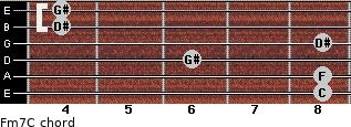 Fm7/C for guitar on frets 8, 8, 6, 8, 4, 4