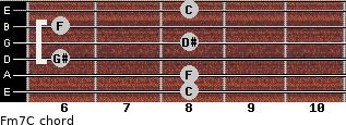 Fm7/C for guitar on frets 8, 8, 6, 8, 6, 8