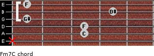 Fm7/C for guitar on frets x, 3, 3, 1, 4, 1