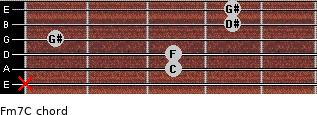 Fm7/C for guitar on frets x, 3, 3, 1, 4, 4