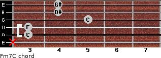 Fm7/C for guitar on frets x, 3, 3, 5, 4, 4
