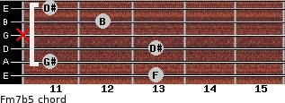 Fm7b5 for guitar on frets 13, 11, 13, x, 12, 11