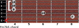 Fm7(b5) for guitar on frets x, 8, 6, 4, 4, 4