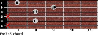 Fm7(b5) for guitar on frets x, 8, x, 8, 9, 7