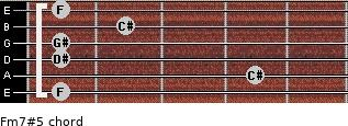 Fm7#5 for guitar on frets 1, 4, 1, 1, 2, 1