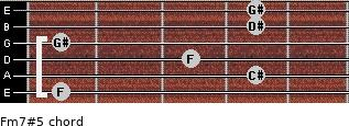 Fm7#5 for guitar on frets 1, 4, 3, 1, 4, 4