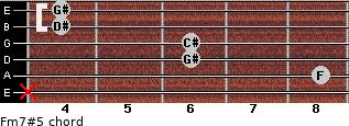 Fm7#5 for guitar on frets x, 8, 6, 6, 4, 4