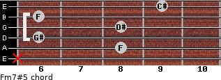 Fm7#5 for guitar on frets x, 8, 6, 8, 6, 9