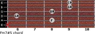 Fm7#5 for guitar on frets x, 8, 6, 8, 9, 9