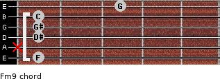 Fm9 for guitar on frets 1, x, 1, 1, 1, 3