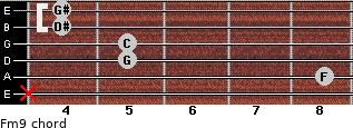 Fm9 for guitar on frets x, 8, 5, 5, 4, 4