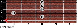 Fm9 for guitar on frets x, 8, 6, 8, 8, 8