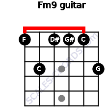 Fm9 for guitar on frets 1, 3, 1, 1, 1, 3