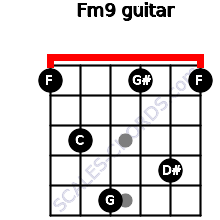 Fm9 for guitar on frets 1, 3, 5, 1, 4, 1