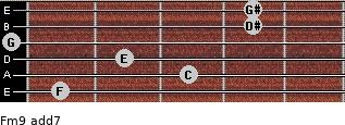 Fm9 add(7) guitar chord