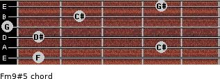 Fm9#5 for guitar on frets 1, 4, 1, 0, 2, 4