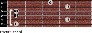 Fm9#5 for guitar on frets 1, 4, 1, 1, 4, 3