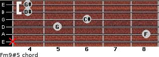Fm9#5 for guitar on frets x, 8, 5, 6, 4, 4