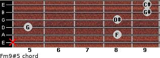 Fm9#5 for guitar on frets x, 8, 5, 8, 9, 9