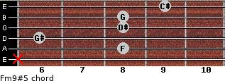 Fm9#5 for guitar on frets x, 8, 6, 8, 8, 9