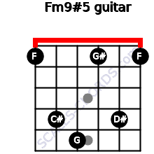 Fm9#5 for guitar on frets 1, 4, 5, 1, 4, 1