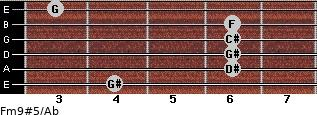 Fm9#5/Ab for guitar on frets 4, 6, 6, 6, 6, 3