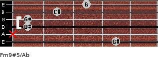Fm9#5/Ab for guitar on frets 4, x, 1, 1, 2, 3