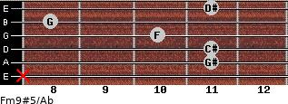Fm9#5/Ab for guitar on frets x, 11, 11, 10, 8, 11