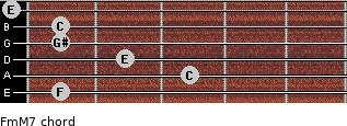 Fm(M7) for guitar on frets 1, 3, 2, 1, 1, 0
