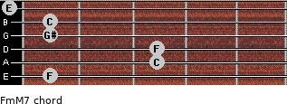 Fm(M7) for guitar on frets 1, 3, 3, 1, 1, 0