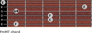 Fm(M7) for guitar on frets 1, 3, 3, 1, 5, 0