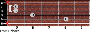Fm(M7) for guitar on frets x, 8, 6, 5, 5, x
