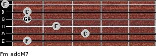 Fm(addM7) for guitar on frets 1, 3, 2, 1, 1, 0