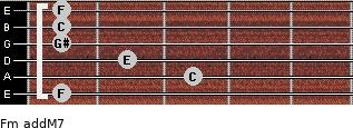 Fm(addM7) for guitar on frets 1, 3, 2, 1, 1, 1