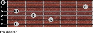 Fm(addM7) for guitar on frets 1, 3, 2, 1, 5, 0